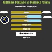 Guillaume Dequaire vs Diaranke Fofana h2h player stats