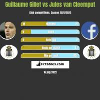 Guillaume Gillet vs Jules van Cleemput h2h player stats