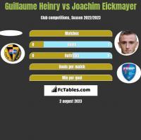 Guillaume Heinry vs Joachim Eickmayer h2h player stats