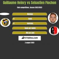 Guillaume Heinry vs Sebastien Flochon h2h player stats