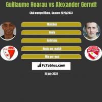 Guillaume Hoarau vs Alexander Gerndt h2h player stats