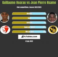 Guillaume Hoarau vs Jean Pierre Nsame h2h player stats