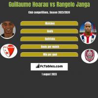 Guillaume Hoarau vs Rangelo Janga h2h player stats