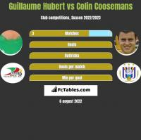 Guillaume Hubert vs Colin Coosemans h2h player stats