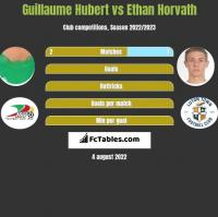 Guillaume Hubert vs Ethan Horvath h2h player stats