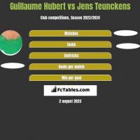 Guillaume Hubert vs Jens Teunckens h2h player stats