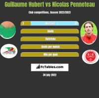 Guillaume Hubert vs Nicolas Penneteau h2h player stats