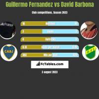 Guillermo Fernandez vs David Barbona h2h player stats