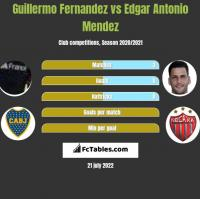 Guillermo Fernandez vs Edgar Antonio Mendez h2h player stats