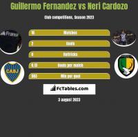 Guillermo Fernandez vs Neri Cardozo h2h player stats