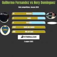 Guillermo Fernandez vs Nery Dominguez h2h player stats