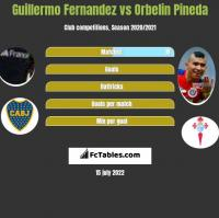 Guillermo Fernandez vs Orbelin Pineda h2h player stats
