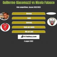 Guillermo Giacomazzi vs Nicola Falasco h2h player stats