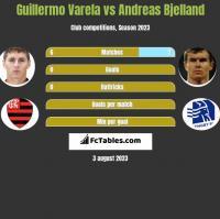 Guillermo Varela vs Andreas Bjelland h2h player stats