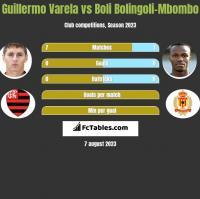 Guillermo Varela vs Boli Bolingoli-Mbombo h2h player stats