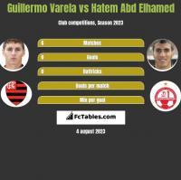 Guillermo Varela vs Hatem Abd Elhamed h2h player stats