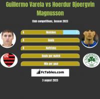 Guillermo Varela vs Hoerdur Bjoergvin Magnusson h2h player stats