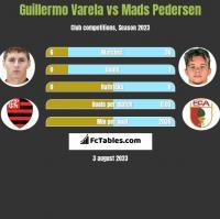 Guillermo Varela vs Mads Pedersen h2h player stats
