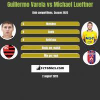 Guillermo Varela vs Michael Lueftner h2h player stats