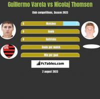 Guillermo Varela vs Nicolaj Thomsen h2h player stats