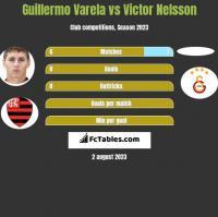 Guillermo Varela vs Victor Nelsson h2h player stats