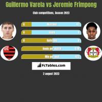 Guillermo Varela vs Jeremie Frimpong h2h player stats