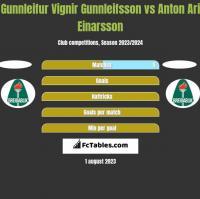 Gunnleifur Vignir Gunnleifsson vs Anton Ari Einarsson h2h player stats
