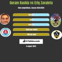Guram Kashia vs Eriq Zavaleta h2h player stats
