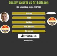 Gustav Valsvik vs Ari Leifsson h2h player stats