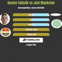 Gustav Valsvik vs Joni Maekelae h2h player stats