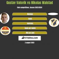 Gustav Valsvik vs Nikolas Walstad h2h player stats