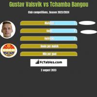 Gustav Valsvik vs Tchamba Bangou h2h player stats
