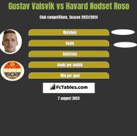 Gustav Valsvik vs Havard Nodset Roso h2h player stats