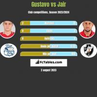 Gustavo vs Jair h2h player stats