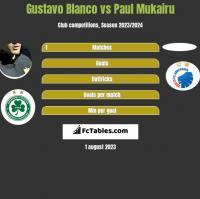 Gustavo Blanco vs Paul Mukairu h2h player stats