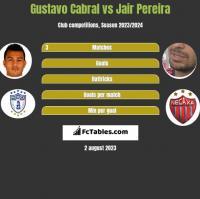Gustavo Cabral vs Jair Pereira h2h player stats