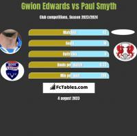 Gwion Edwards vs Paul Smyth h2h player stats