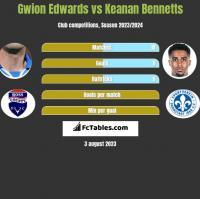 Gwion Edwards vs Keanan Bennetts h2h player stats