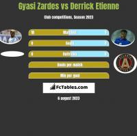 Gyasi Zardes vs Derrick Etienne h2h player stats