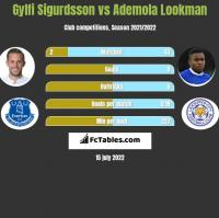 Gylfi Sigurdsson vs Ademola Lookman h2h player stats