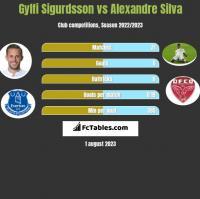 Gylfi Sigurdsson vs Alexandre Silva h2h player stats