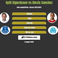 Gylfi Sigurdsson vs Alexis Sanchez h2h player stats