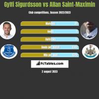 Gylfi Sigurdsson vs Allan Saint-Maximin h2h player stats