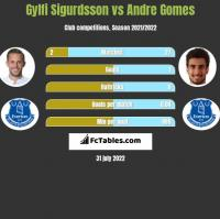Gylfi Sigurdsson vs Andre Gomes h2h player stats