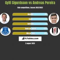 Gylfi Sigurdsson vs Andreas Pereira h2h player stats
