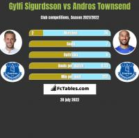 Gylfi Sigurdsson vs Andros Townsend h2h player stats