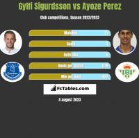 Gylfi Sigurdsson vs Ayoze Perez h2h player stats