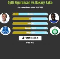 Gylfi Sigurdsson vs Bakary Sako h2h player stats