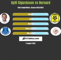 Gylfi Sigurdsson vs Bernard h2h player stats