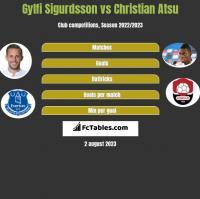 Gylfi Sigurdsson vs Christian Atsu h2h player stats